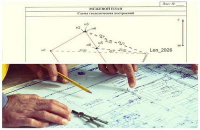 Для чего нужен межевой план земельного участка?