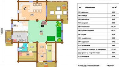 Photo of Поэтажный план: что такое экспликация квартиры – экспликация к поэтажному плану, как выглядит, чем отличается